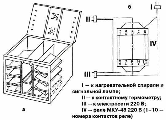 Инкубатор своими руками и схемы 89