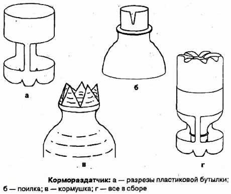 Как сделать курам кормушку из пластиковой бутылки