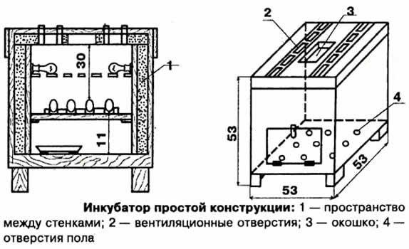 инкубатор конструкция